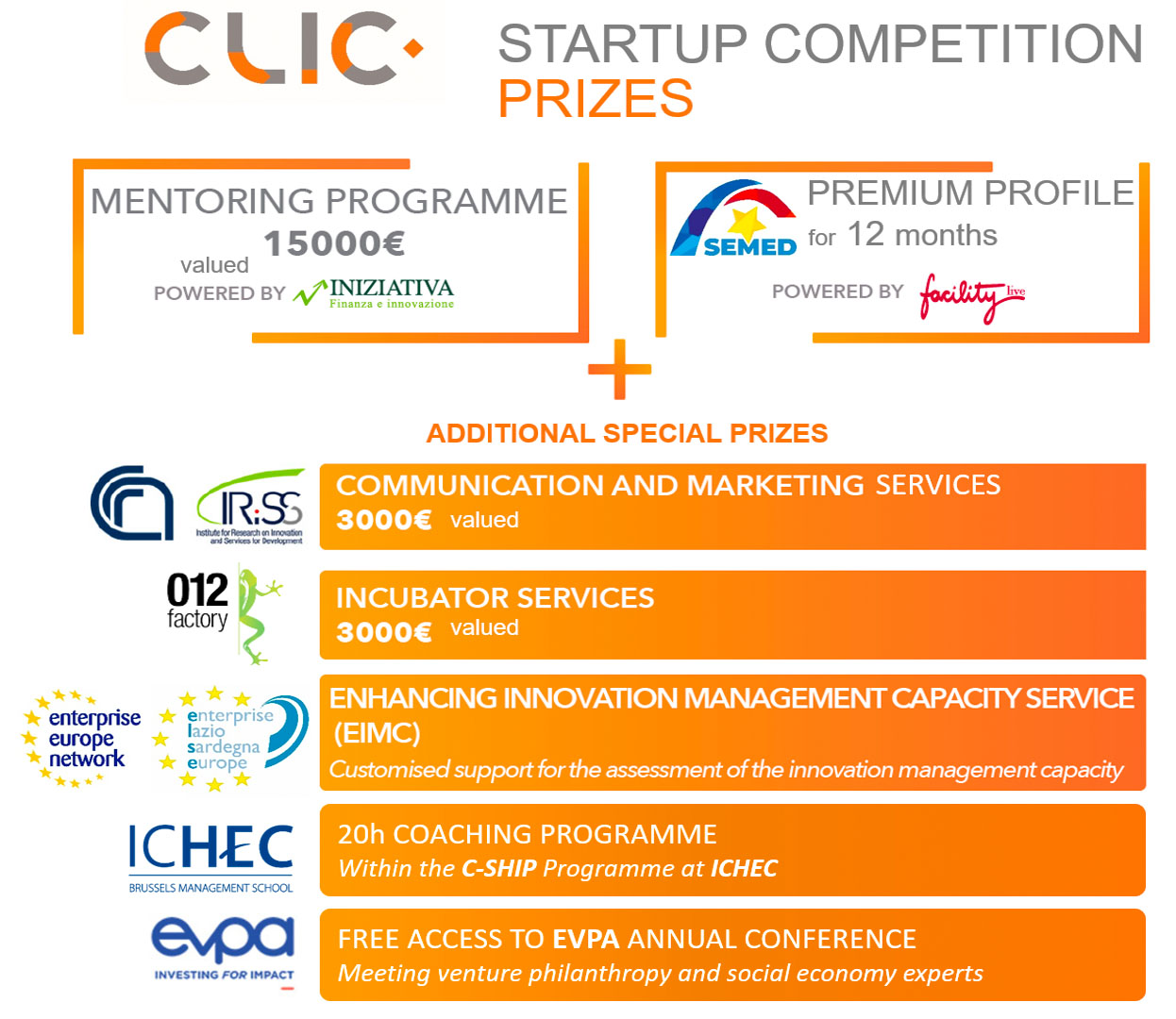 CLIC Startup Competition Special Prizes